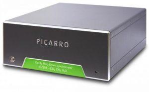 Piccaro G2301 Gas Analyser